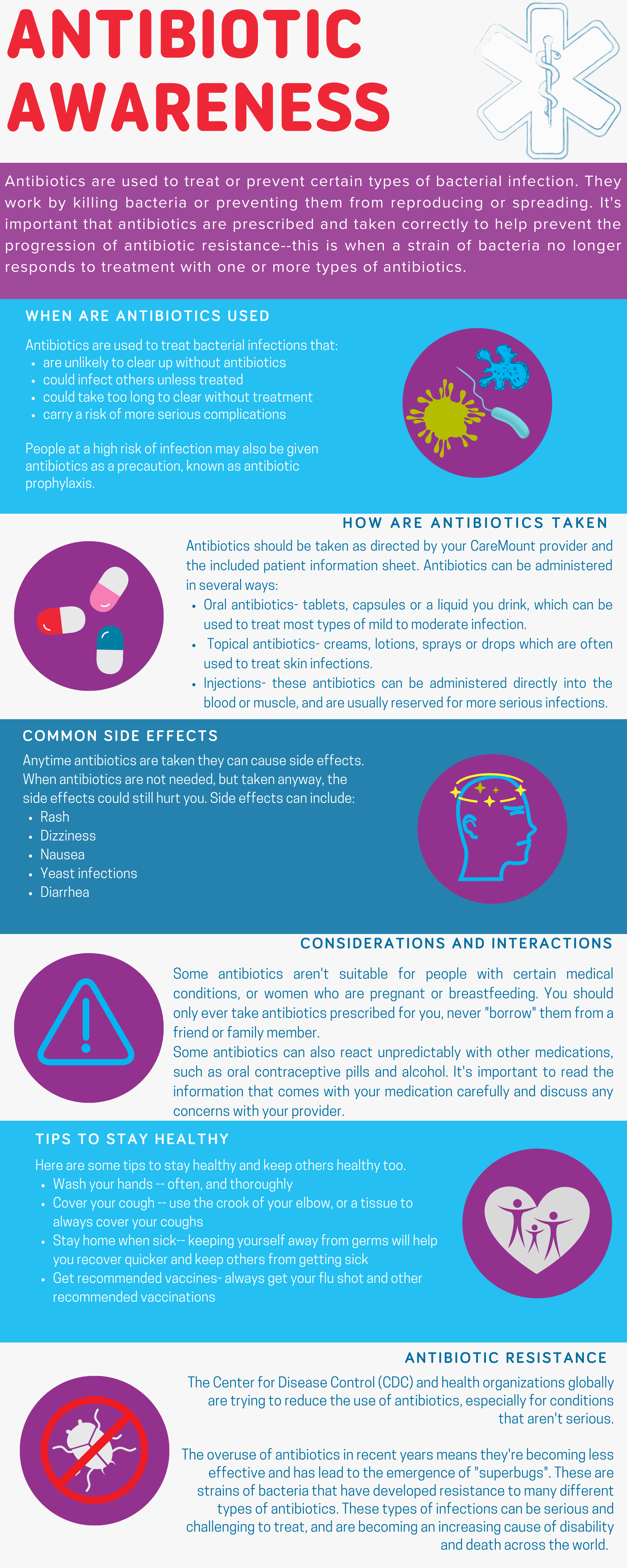 Antibiotic facts in the form of an infographic