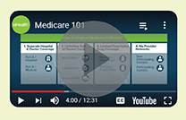 Medicare 101 video screen
